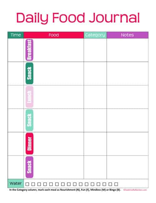 diet diary template