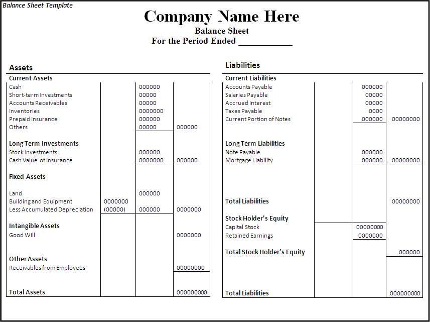 10+ Balance Sheet Templates Free Word Templates - Balance Sheet Classified Format