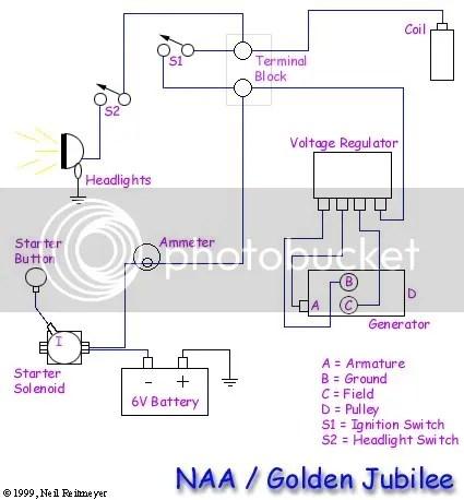 1953 Ford Naa Wiring Diagram - Wiring Diagrams Clicks
