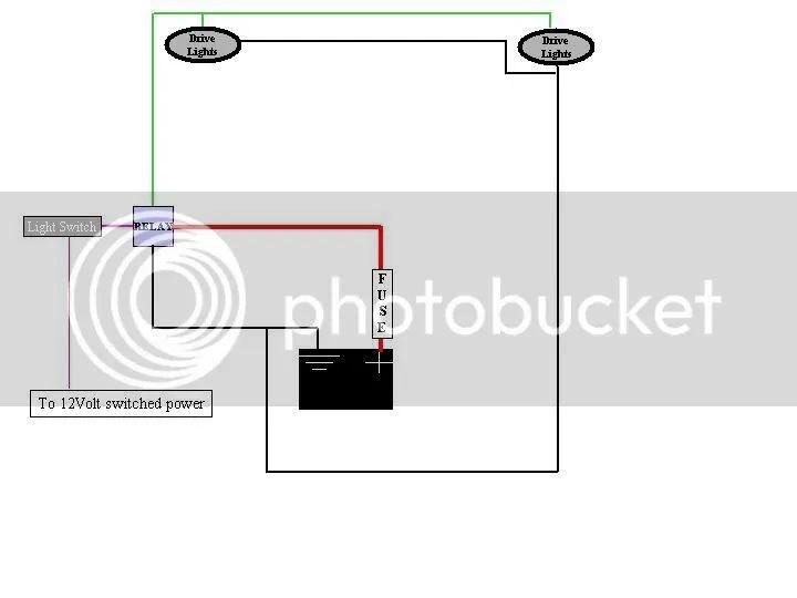 basic aux light wiring