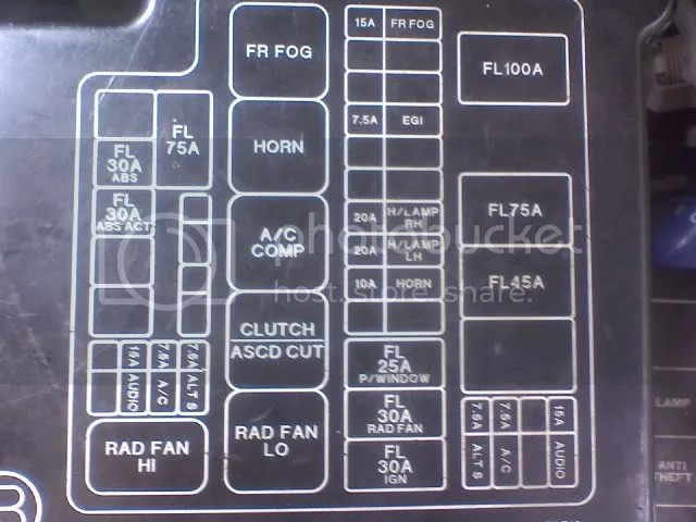 1996 Nissan Sentra Fuse Box - Wiring Diagrams