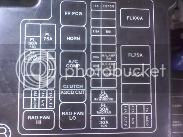 96 Nissan Altima Fuse Box Wiring Diagram