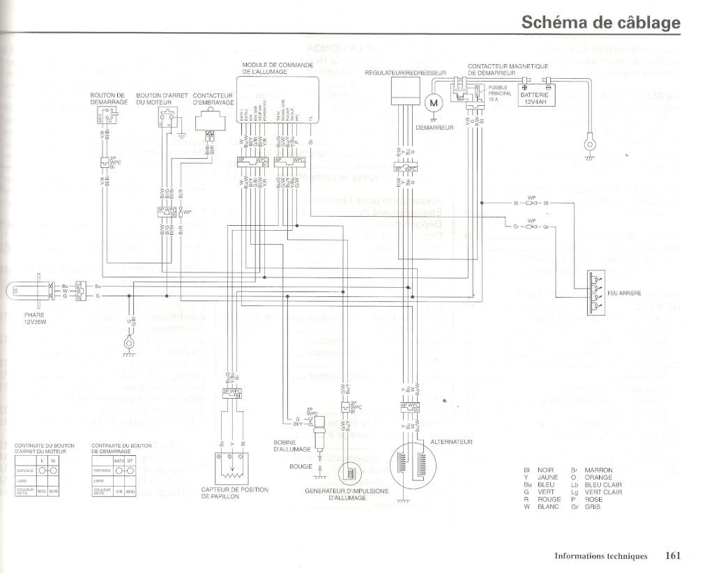 kodiak 450 schema cablage