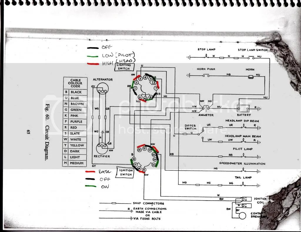 1962 bsa a10 wiring diagram