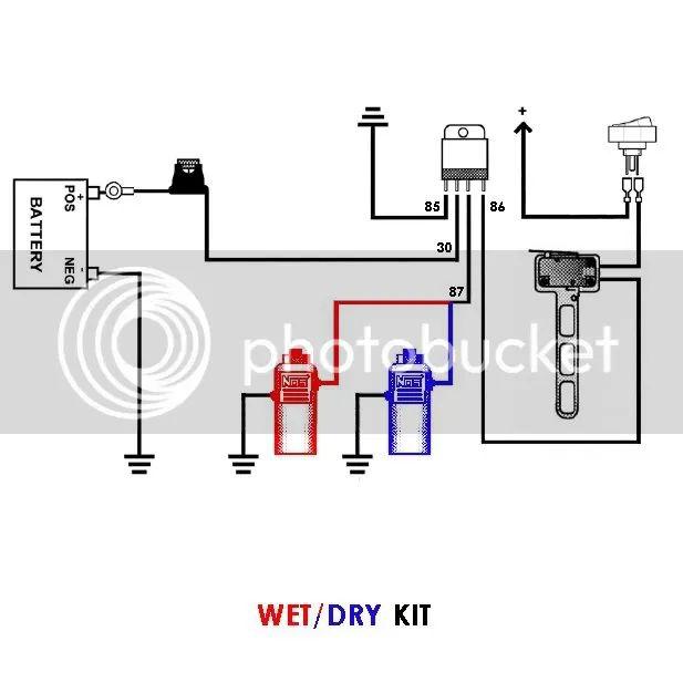 dual line wet kit diagram
