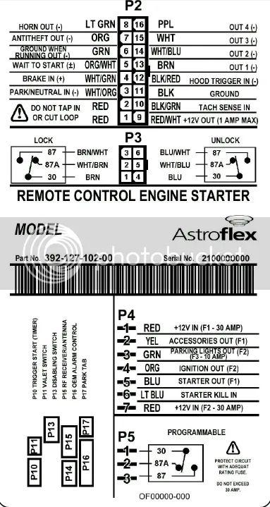 astrostart remote start wiring diagram