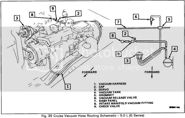 and emissions diagrams 78 88 oldsmbile a g body cutlass forums
