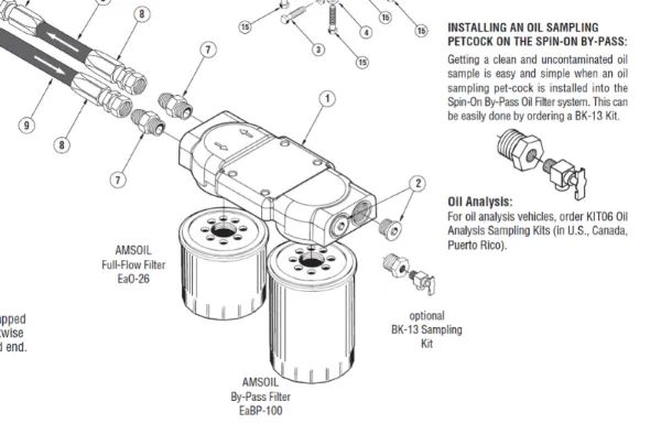 remote mount fuel filter kit
