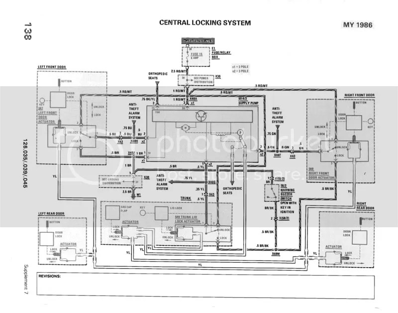 Central Locking System Wiring Wiring Diagrams
