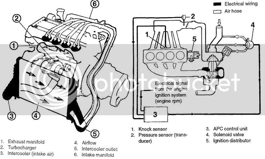 saab ng900 wiring diagram