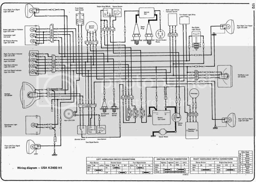 Kawasaki 750 Spectre Schematics Wire Color Wiring Diagram