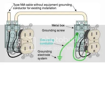 Ungrounded Receptacles - Electrical - Contractor Talk