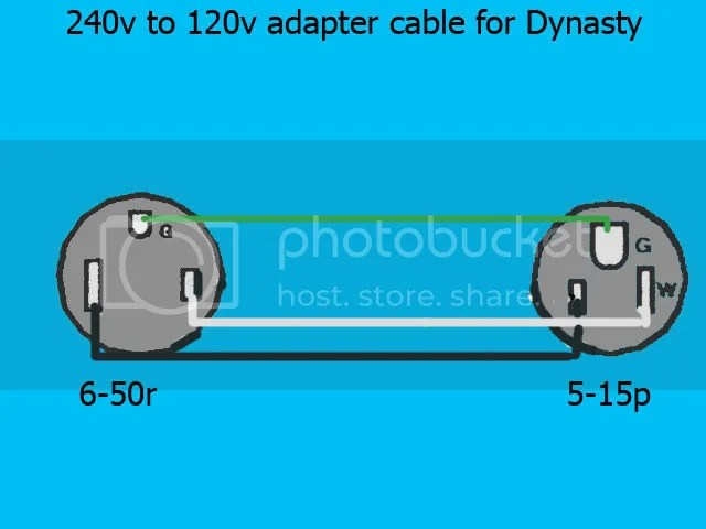 wiring options for Dynasty 200