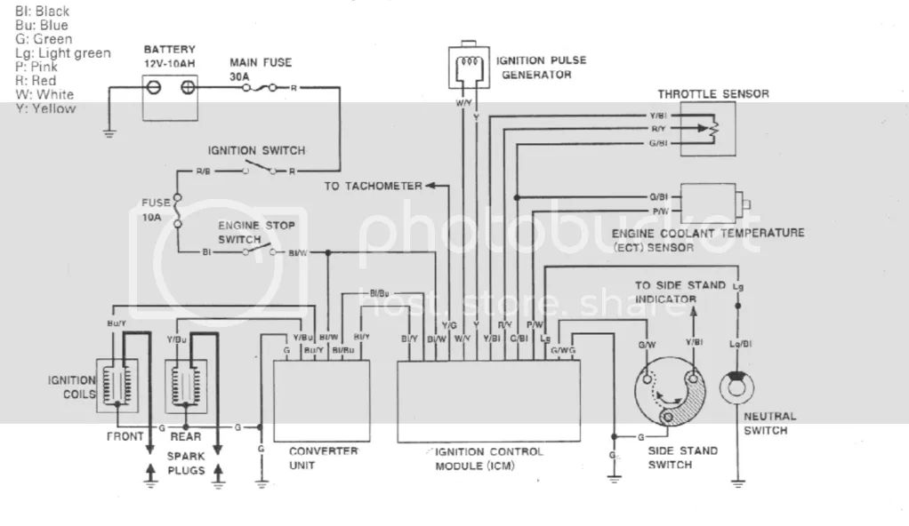 motorcycle ignition system diagram