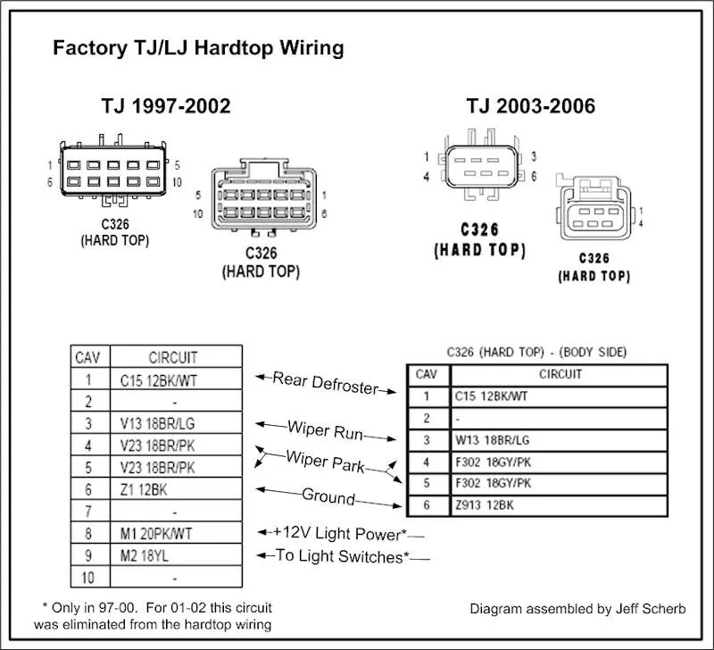 2002 Jeep Wrangler Factory Stereo Wiring Harness Wiring Diagram