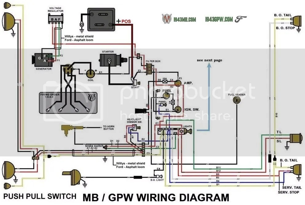 Pinto Wiring Diagram Free Picture Schematic Wiring Diagram