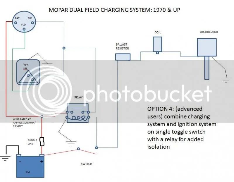Everything About Mopar Wiring/Diagrams WeCrash Demolition Derby