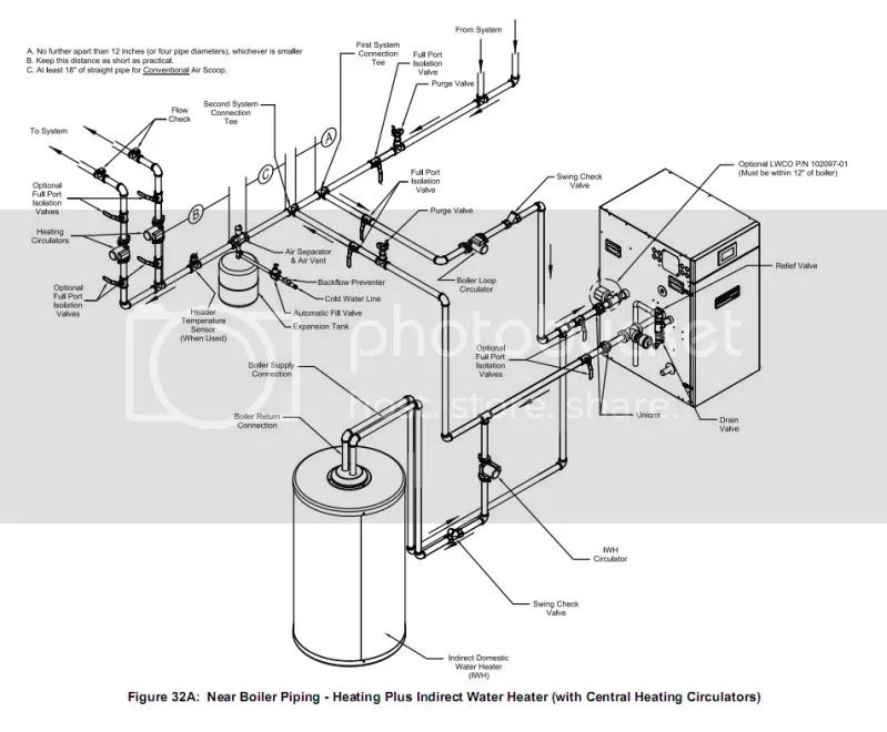 gas boiler piping schematic