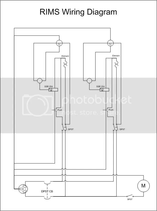 Rim Pid Wiring Diagram Wiring Diagram