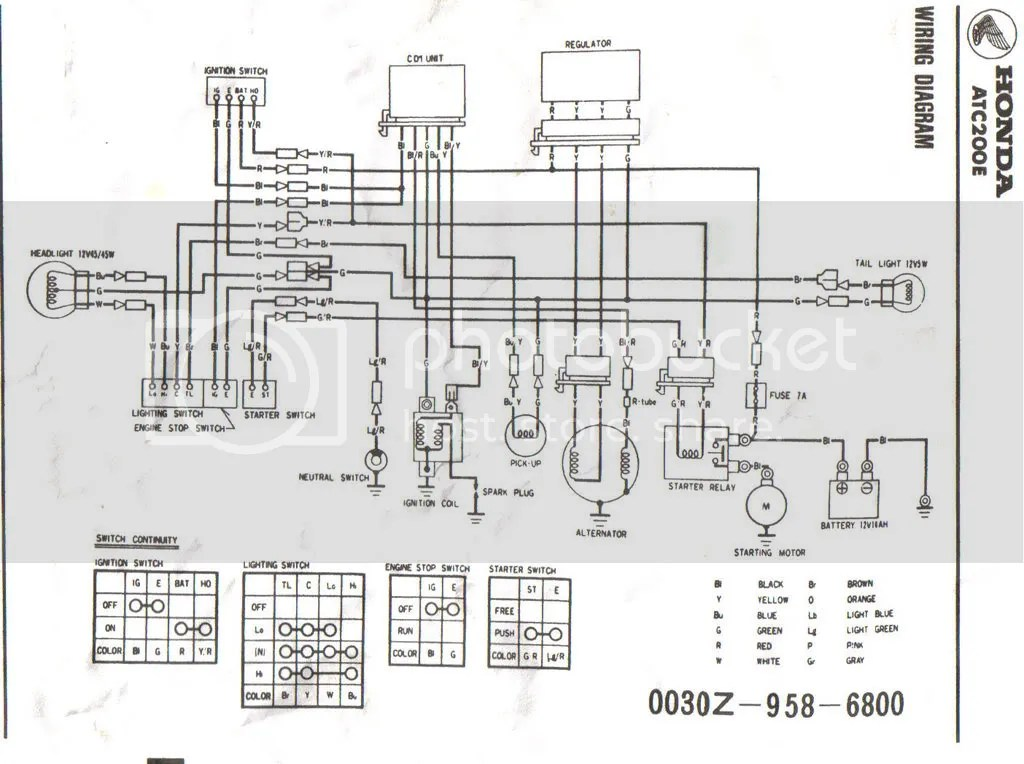 Honda Atc 350 Wiring Diagram Wiring Diagram