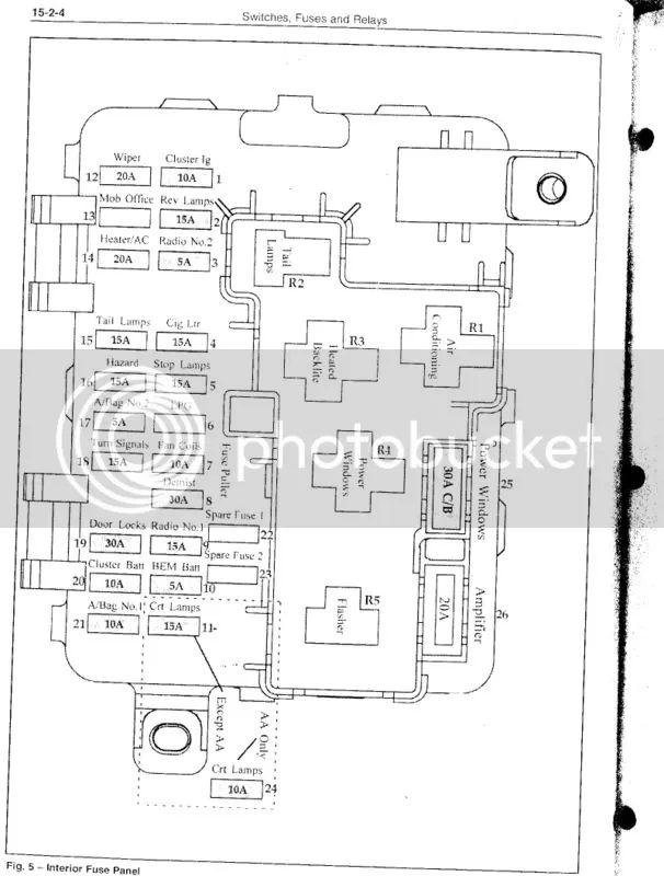 where can i get an au fuse box diagram