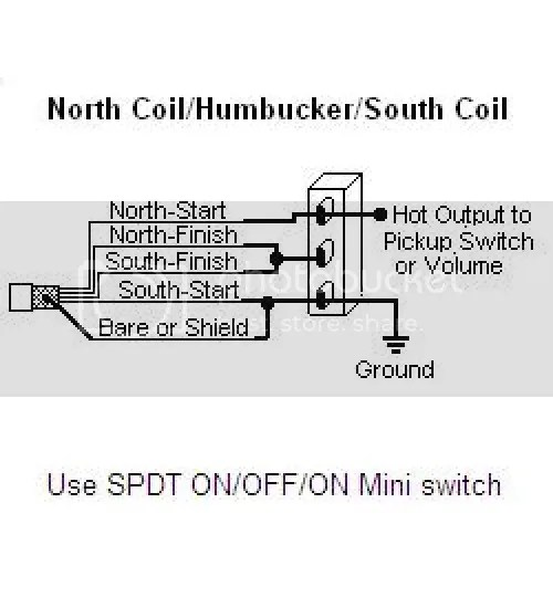 humbucker coil tap wiring diagram humbucker coil tap wiring diagram