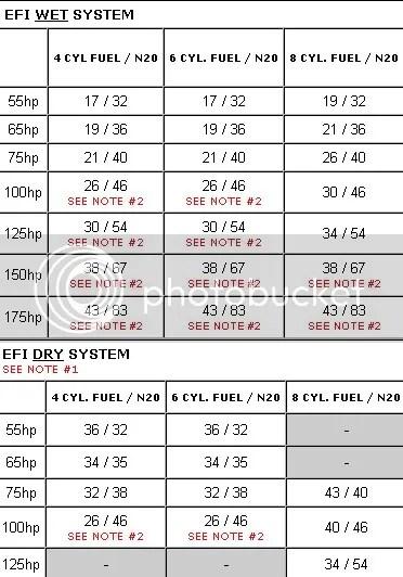 Nos Nitrous Jet Chart Wiring Schematic Diagram