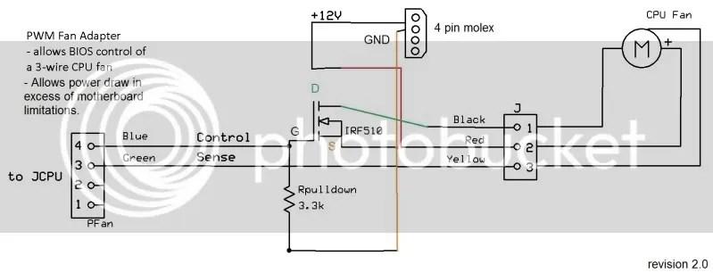4 Pin Fan Wiring Diagram manual guide wiring diagram