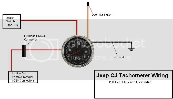 jeep cj7 tach wiring