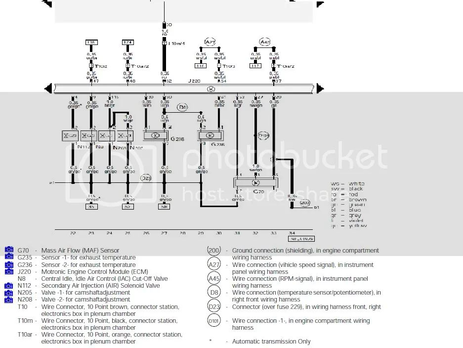 2003 gsxr 600 wire diagram