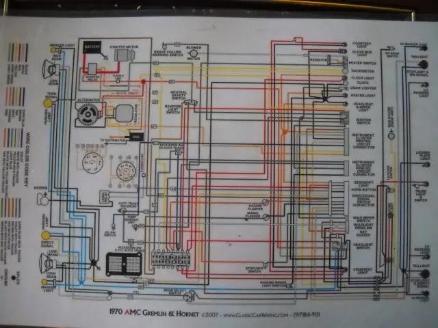 1967 Amc Rebel Wiring Diagram Wiring Diagram