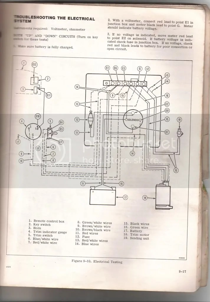 Basic Electrical Wiring Diagrams Gsf26c4exb02 dpdt switch wiring