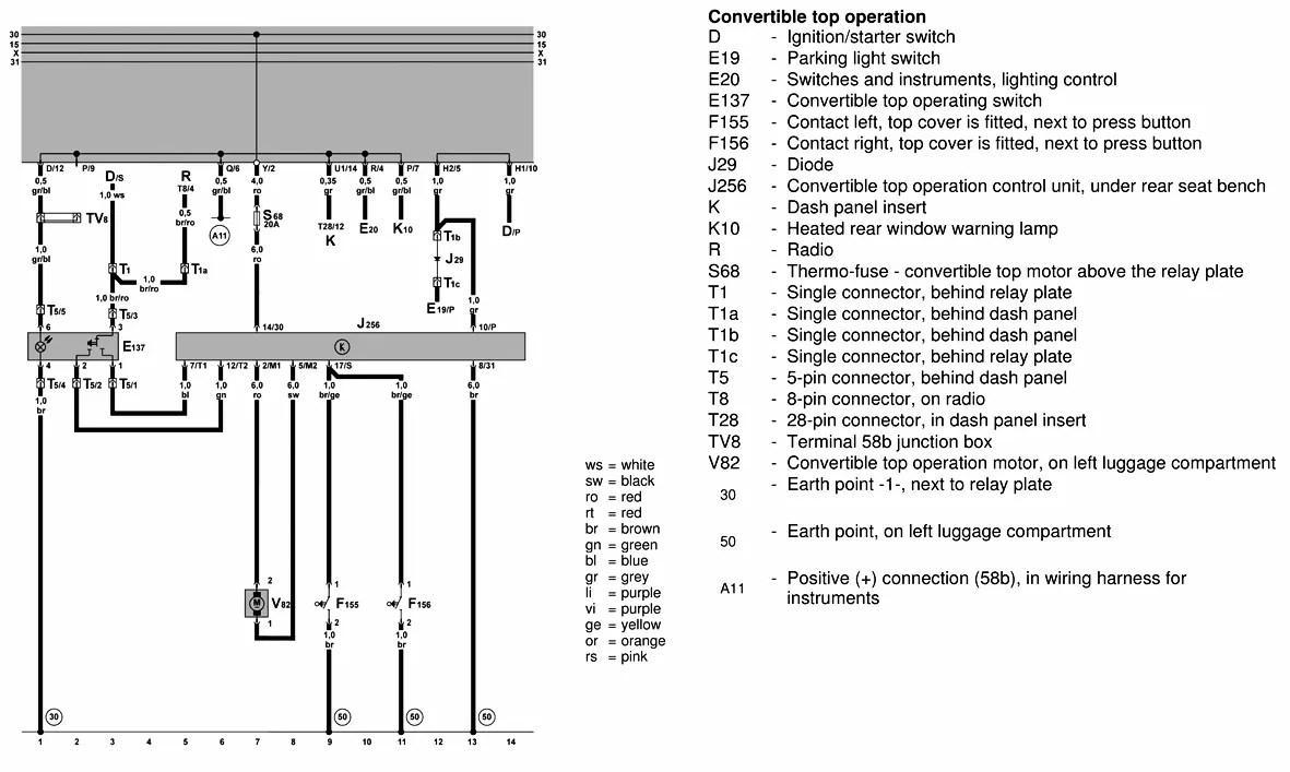 Vw Golf Fuse Box Mk3 Wiring Diagram