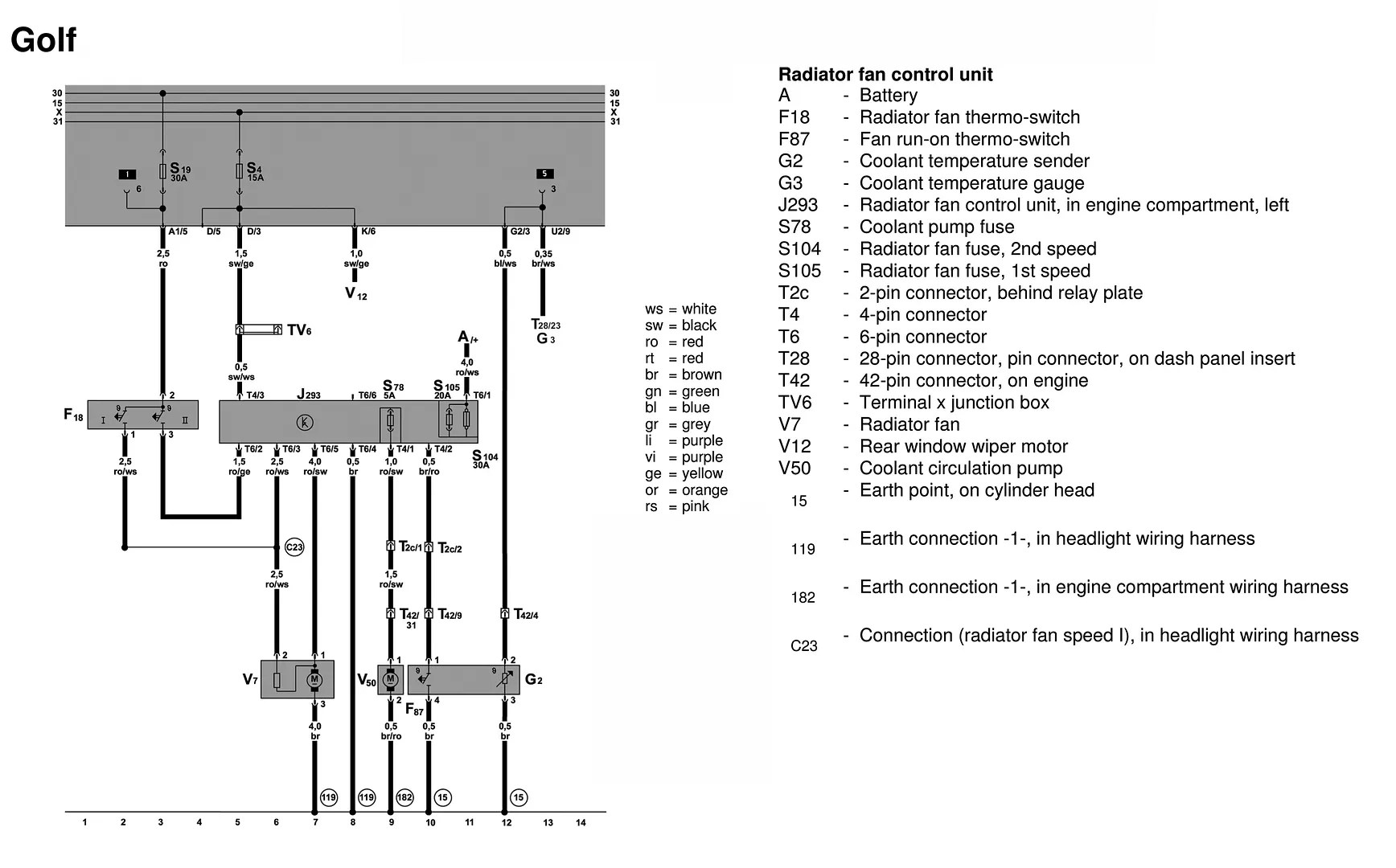 01 Vw Gti Engine Diagram - Best Place to Find Wiring and Datasheet