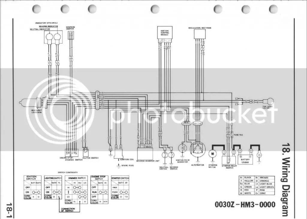01 HONDA 400EX WIRING DIAGRAM - Auto Electrical Wiring Diagram