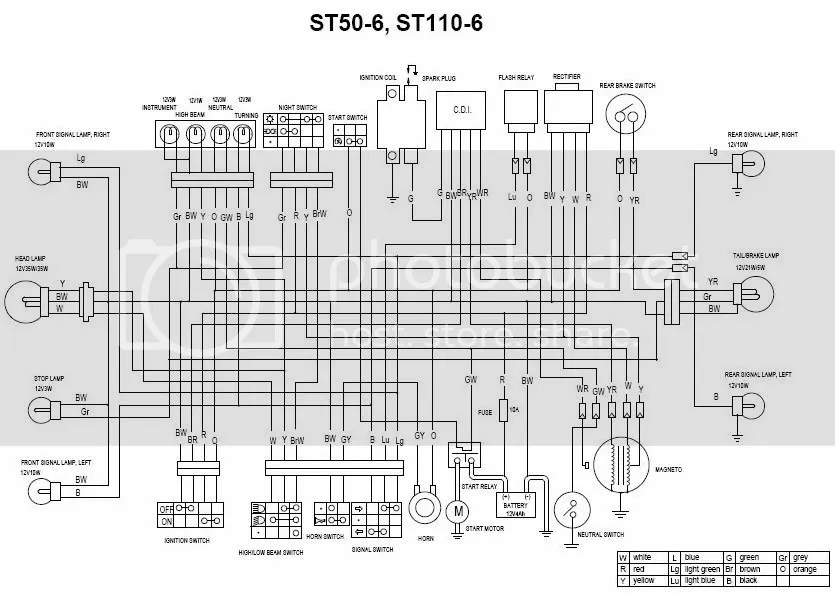 PIT BIKE WIRE DIAGRAM - Auto Electrical Wiring Diagram