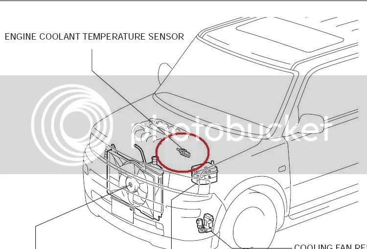 engine coolant filter for car