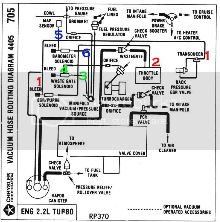 SHELBY FAN WIRING DIAGRAM - Auto Electrical Wiring Diagram