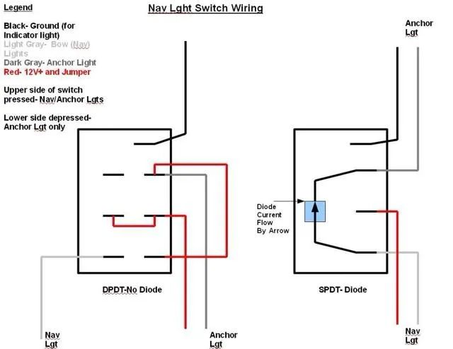 switch wiring diagram for boats