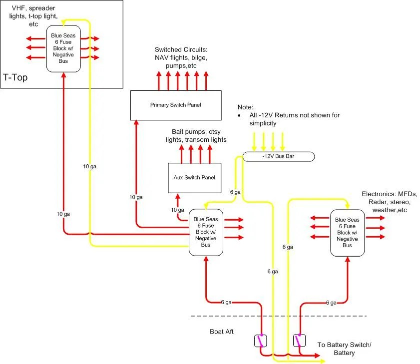 Triton Boat Wiring Schematics Electrical Circuit Electrical Wiring
