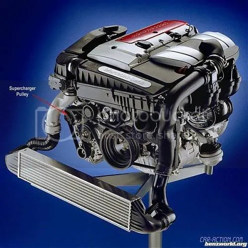 Mercedes C230 Engine Diagram - Brexddnssde \u2022