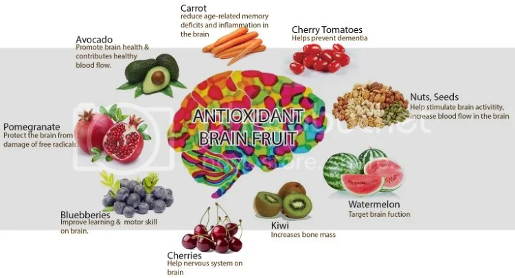 Boost the antioxidants in your body