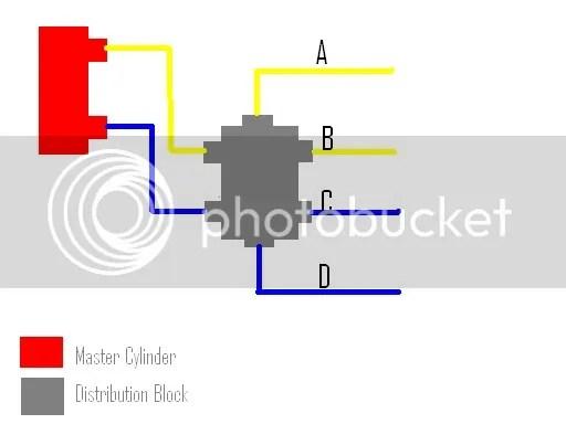 Brake Line Diagram Vauxhall Astra Mk3 Owners\u0027 Club