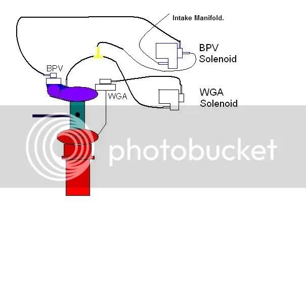 Hyundai Vacuum Diagram - Schematics Data Wiring Diagrams \u2022