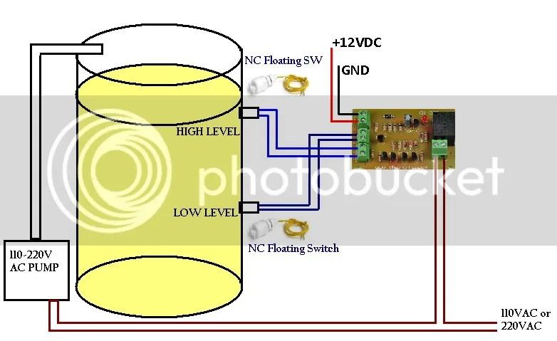Delta Septic System Diagram - Schematics Data Wiring Diagrams \u2022