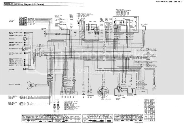 01 zx9r wiring diagram zx forums