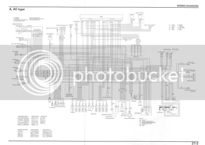 hornet 160r wiring diagram
