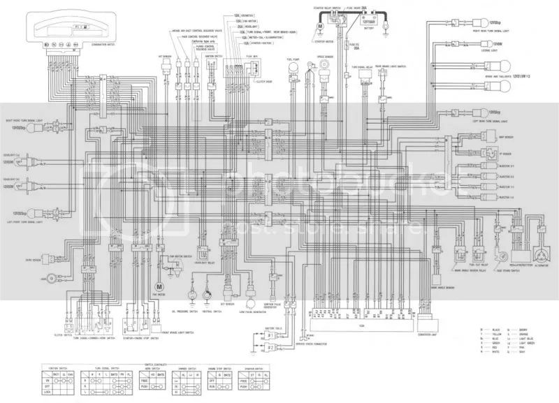 honda hornet 2007 wiring diagram