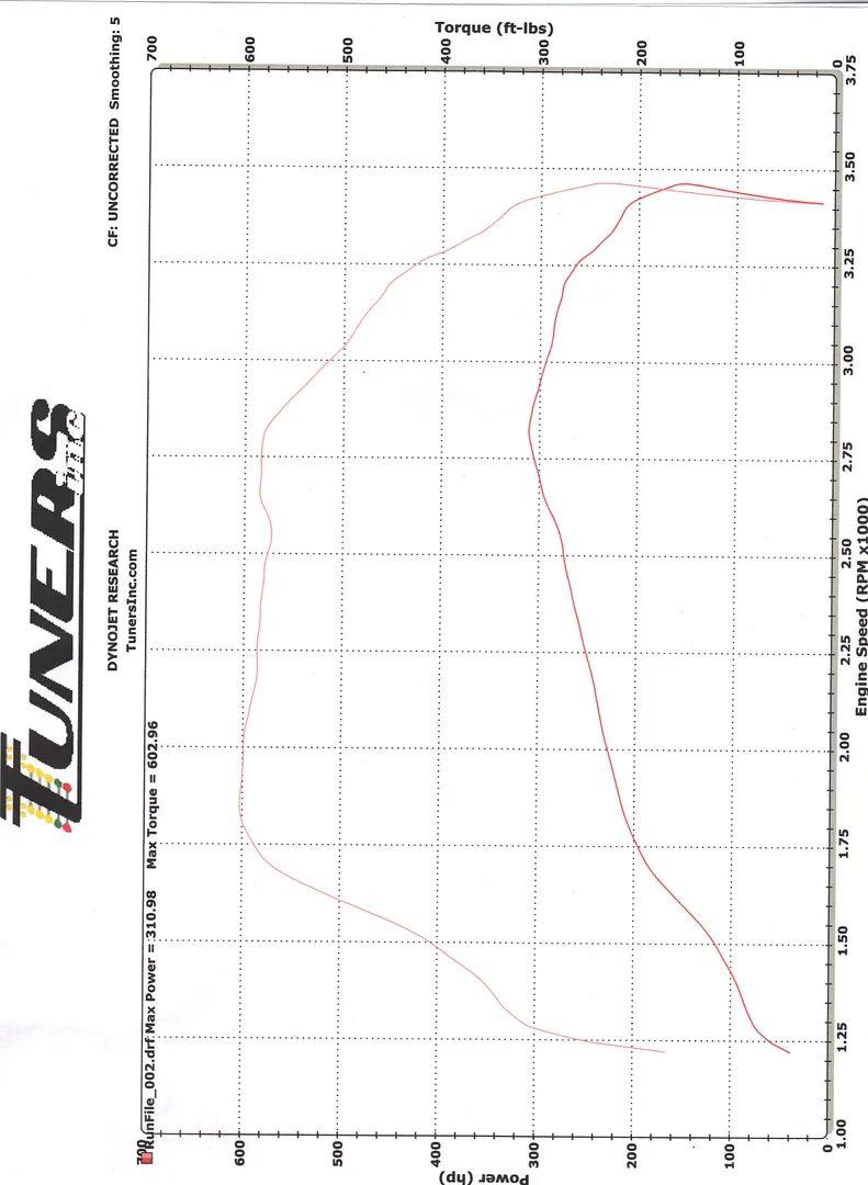 2 pole motor ledningsdiagram