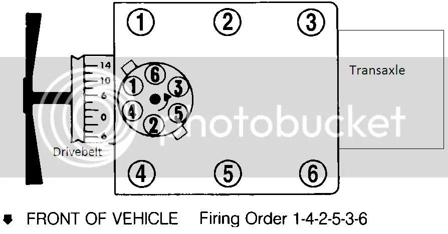 ford modular firing order